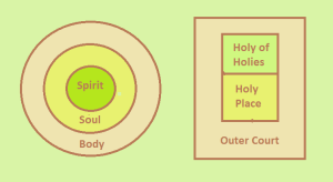 2 Steps of Reconciliation to Enjoy God