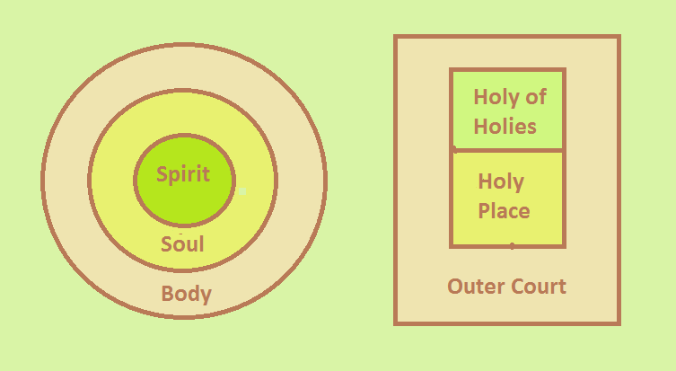 How to Enjoy the Hidden Christ in Your Spirit